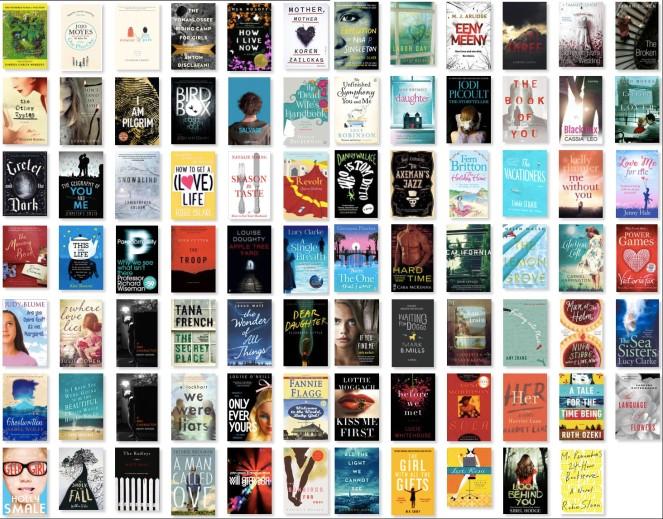 2014 in books